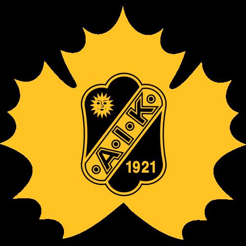Skelleftea AIK