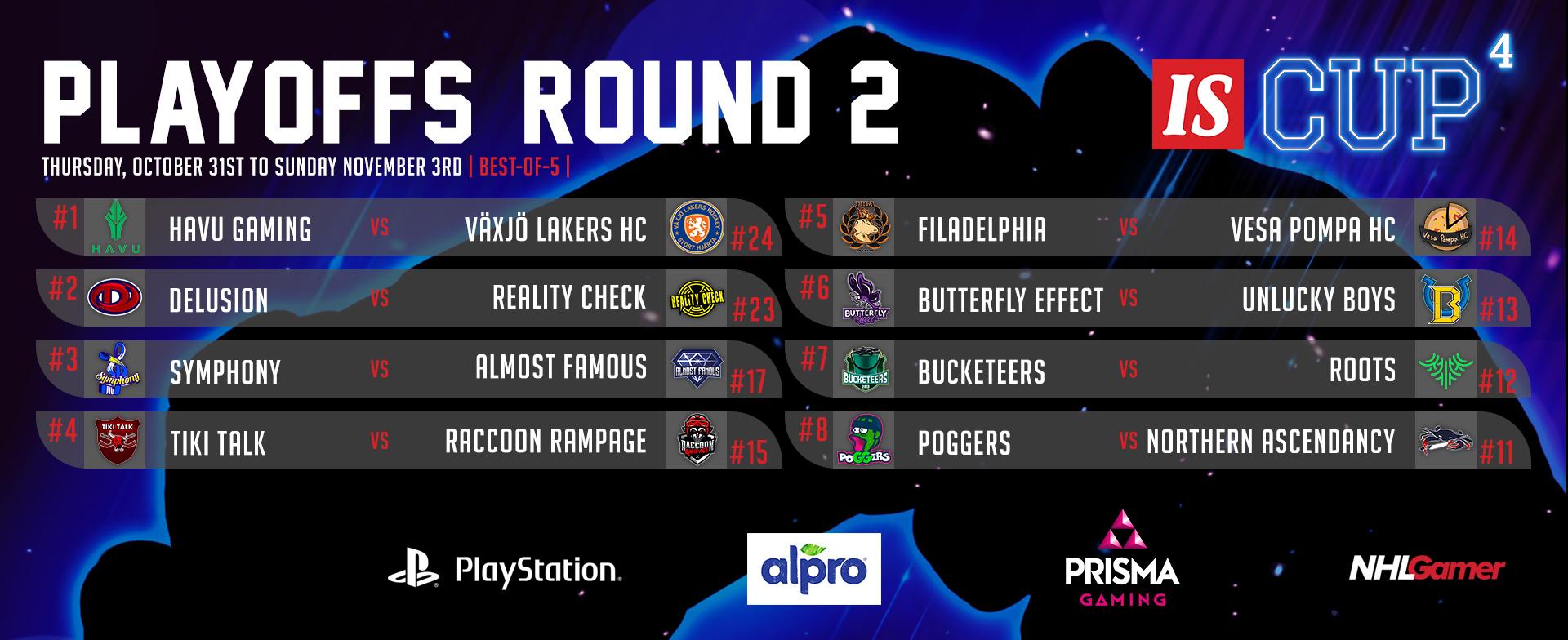 ISCup4_Playoffs_Round2_pairs.jpg