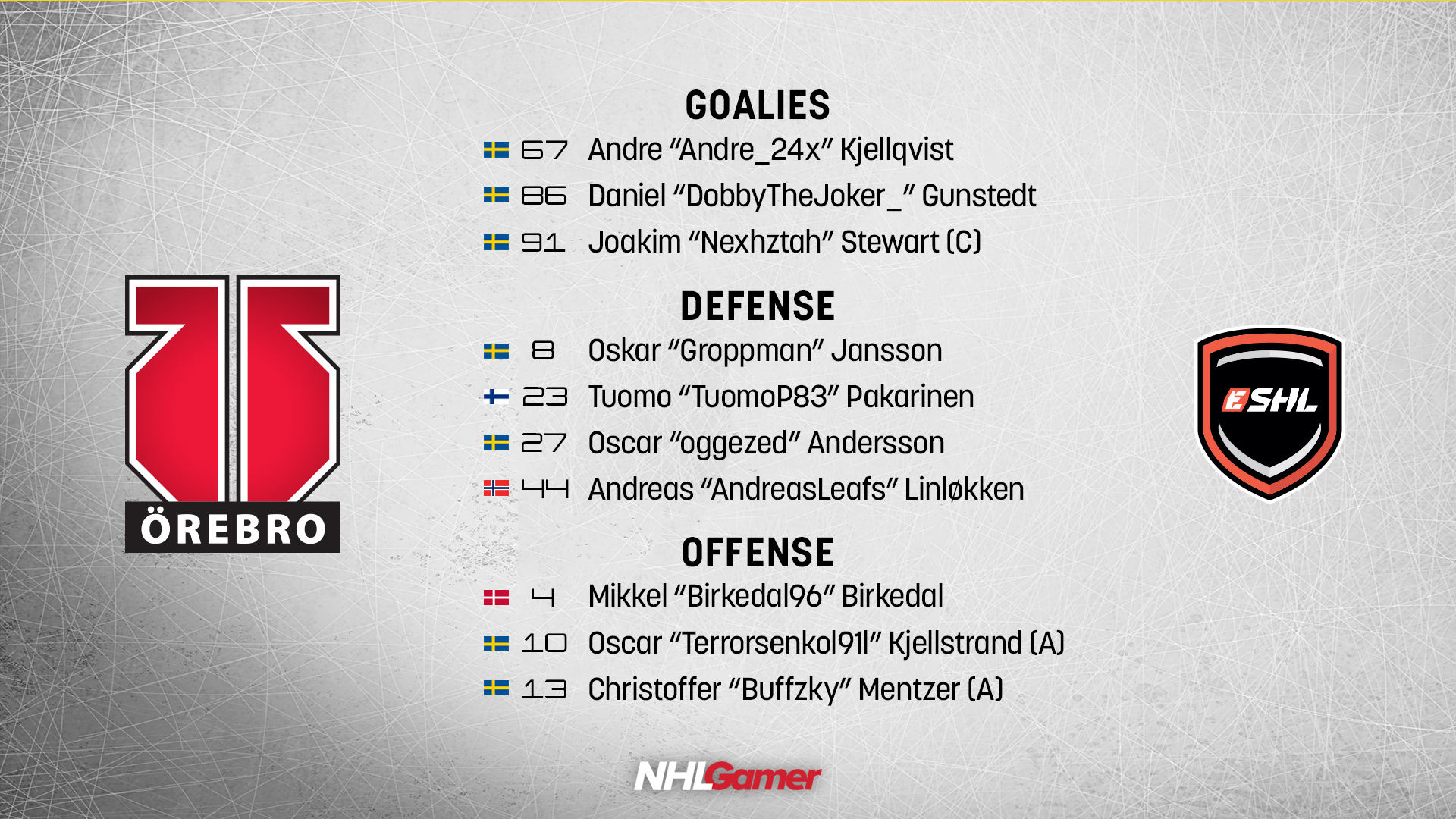Orebro_Hockey_roster2.jpg