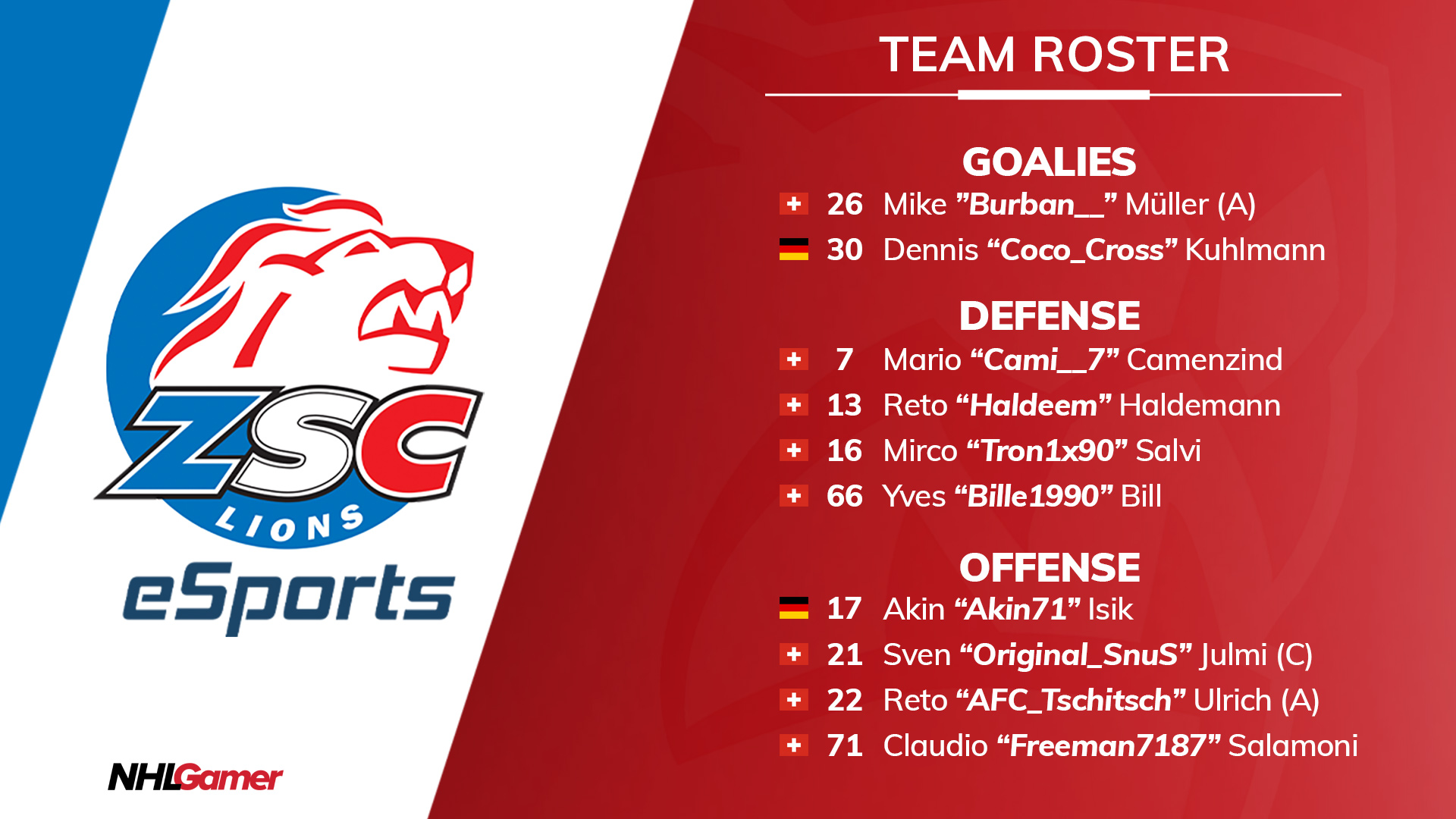 ZSC_Lions_eSports_Roster.jpg